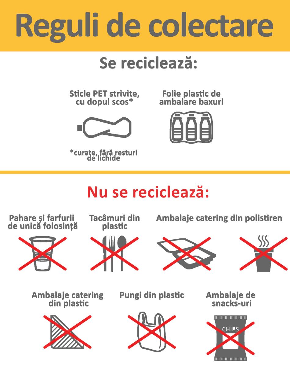 Reguli colectare plastic